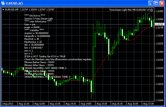 Retail forex trading software